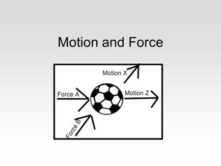 Motion and Force. What is force? Any action that can change the state of motion of an object. Has a magnitude and direction.