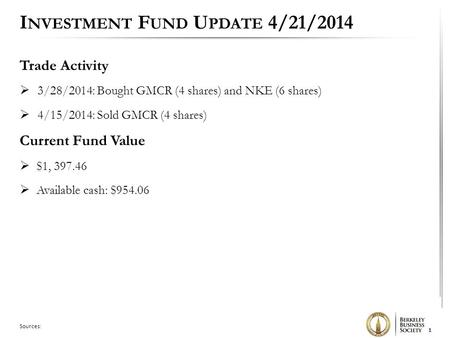 I NVESTMENT F UND U PDATE 4/21/2014 Trade Activity  3/28/2014: Bought GMCR (4 shares) and NKE (6 shares)  4/15/2014: Sold GMCR (4 shares) Current Fund.