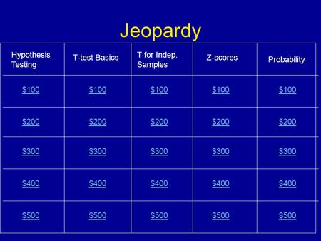 Jeopardy Hypothesis Testing T-test Basics T for Indep. Samples Z-scores Probability $100 $200$200 $300 $500 $400 $300 $400 $300 $400 $500 $400.