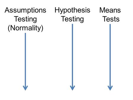 Means Tests Hypothesis Testing Assumptions Testing (Normality)
