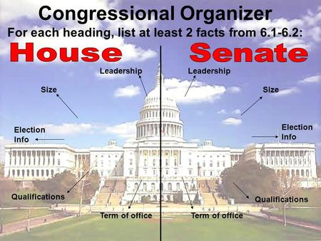 Congressional Organizer For each heading, list at least 2 facts from 6.1-6.2: Leadership Size Election Info Qualifications Term of office.