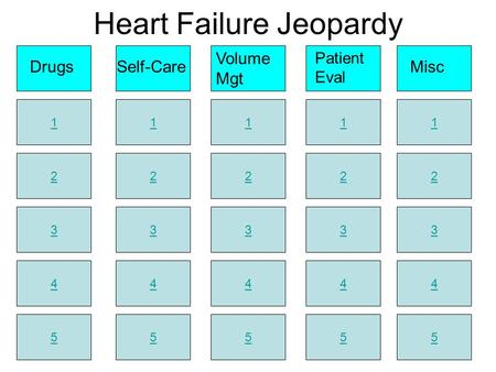 Heart Failure Jeopardy 1 2 3 4 5 1 2 3 4 5 1 2 3 4 5 1 2 3 4 5 1 2 3 4 5 DrugsSelf-Care Patient Eval Volume Mgt Misc.