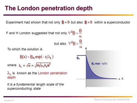 Superconductivity and Superfluidity The London penetration depth but also F and H London suggested that not only To which the solution is L is known as.