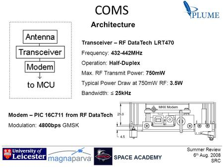 COMS Transceiver – RF DataTech LRT470 Frequency: 432-442MHz Operation: Half-Duplex Max. RF Transmit Power: 750mW Typical Power Draw at 750mW RF: 3.5W Bandwidth: