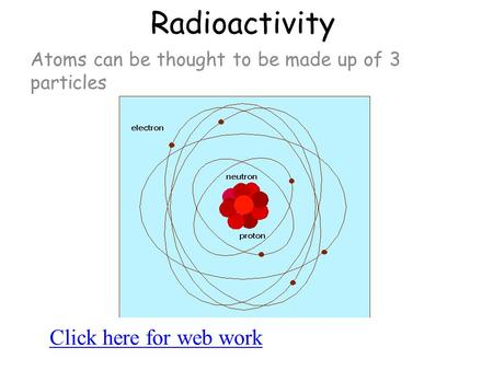 Radioactivity Atoms can be thought to be made up of 3 particles Click here for web work.