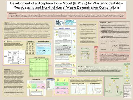 Development of a Biosphere Dose Model (BDOSE) for Waste Incidental-to- Reprocessing and Non-High-Level Waste Determination Consultations J.W. Mancillas,