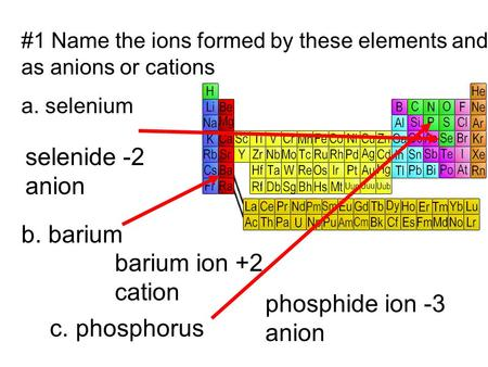 #1 Name the ions formed by these elements and classify them as anions or cations a. selenium b. barium c. phosphorus selenide -2 anion barium ion +2 cation.