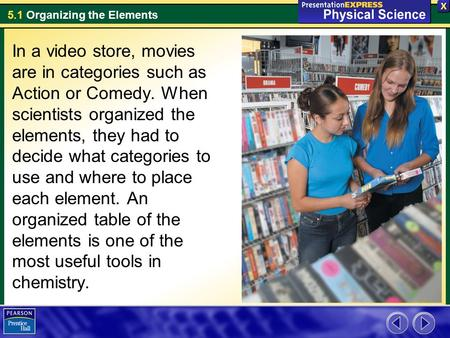 5.1 Organizing the Elements In a video store, movies are in categories such as Action or Comedy. When scientists organized the elements, they had to decide.