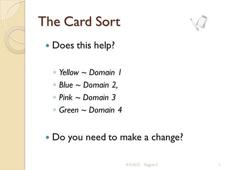 The Card Sort Does this help? ◦ Yellow ~ Domain 1 ◦ Blue ~ Domain 2, ◦ Pink ~ Domain 3 ◦ Green ~ Domain 4 Do you need to make a change? 9/3/2015Region.
