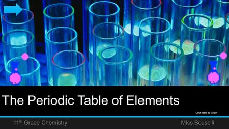 The Periodic Table of Elements 11 th Grade Chemistry Miss Bouselli Click Here to Begin.