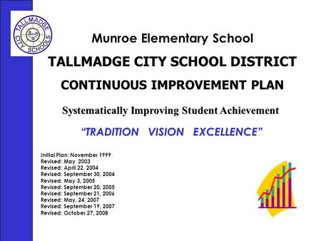 Munroe Elementary School TALLMADGE CITY SCHOOL DISTRICT CONTINUOUS IMPROVEMENT PLAN Initial Plan: November 1999 Revised: May 2003 Revised: April 22, 2004.