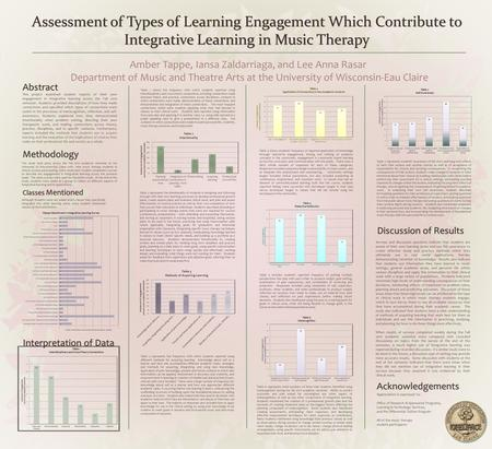 Assessment of Types of Learning Engagement Which Contribute to Integrative Learning in Music Therapy This project examined student reports of their own.