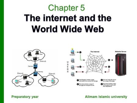 Chapter 5 Preparatory year Alimam Islamic university.