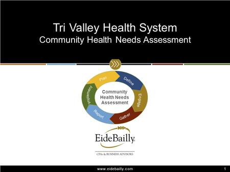 Www.eidebailly.com Tri Valley Health System Community Health Needs Assessment 1 Community Health Needs Assessment.