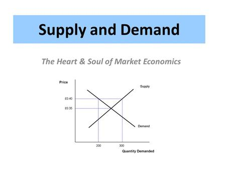 Supply and Demand The Heart & Soul of Market Economics.