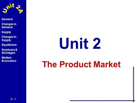 3 - 1 Demand Changes in Demand Supply Changes in Supply Equilibrium Surpluses & Shortages Welfare Economics Unit 2 The Product Market.