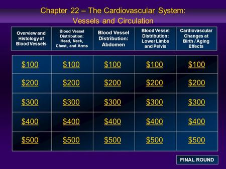 Chapter 22 – The Cardiovascular System: Vessels and Circulation $100 $200 $300 $400 $500 $100$100$100 $200 $300 $400 $500 Overview and Histology of Blood.