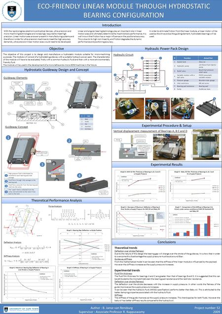 ECO-FRIENDLY LINEAR MODULE THROUGH HYDROSTATIC BEARING CONFIGURATION Experimental Procedure & Setup Vertical displacement measurement of Bearings A, B.