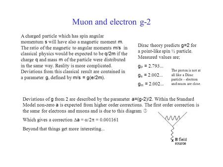 Muon and electron g-2 A charged particle which has spin angular momentum s will have also a magnetic moment m  The ratio of the magnetic to angular moments.