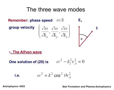 Astrophysics 4002 Star Formation and Plasma Astrophysics The three wave modes Remember: phase speed group velocity B k 0  1. The Alfven wave One solution.
