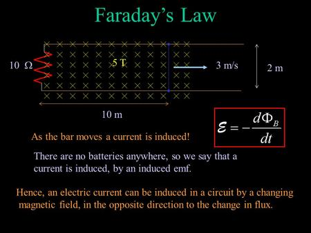 Faraday's Law 3 m/s 2 m 10 m 5 T 10  As the bar moves a current is induced! There are no batteries anywhere, so we say that a current is induced, by.