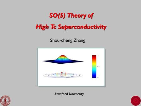 SO(5) Theory of High Tc Superconductivity Shou-cheng Zhang Stanford University.