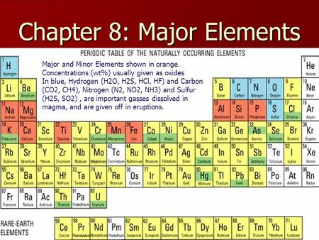 Chapter 8: Major Elements Major and Minor Elements shown in orange. Concentrations (wt%) usually given as oxides In blue, Hydrogen (H2O, H2S, HCl, HF)