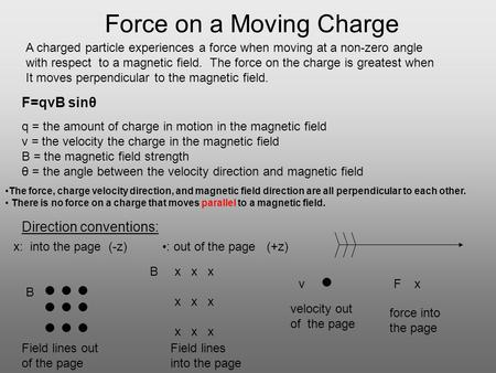 Force on a Moving Charge A charged particle experiences a force when moving at a non-zero angle with respect to a magnetic field. The force on the charge.