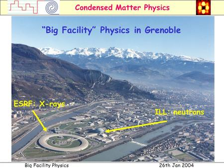 "Condensed Matter Physics Big Facility Physics26th Jan 2004 Sub Heading ""Big Facility"" Physics in Grenoble ESRF: X-rays ILL: neutrons."