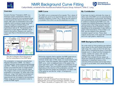 NMR Background Curve Fitting Caitlyn Meditz, on behalf of the Nuclear and Particle Physics Group. Advisor K. Slifer, E. Long Overview Dynamic Nuclear Polarization.
