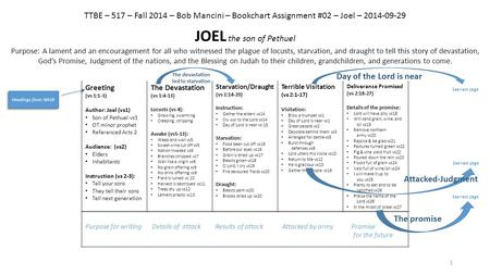 TTBE – 517 – Fall 2014 – Bob Mancini – Bookchart Assignment #02 – Joel – 2014-09-29 JOEL the son of Pethuel Purpose: A lament and an encouragement for.