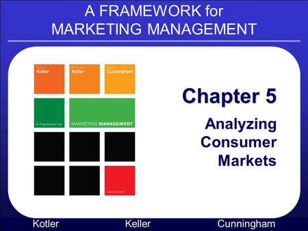 A FRAMEWORK for MARKETING MANAGEMENT Kotler KellerCunningham Chapter 5 Analyzing Consumer Markets.