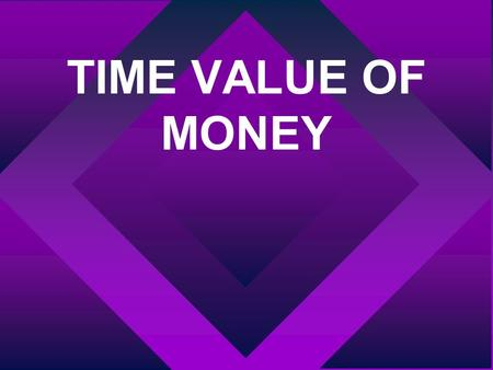 TIME VALUE OF MONEY. COMPOUNDING Determining the future value of present money.