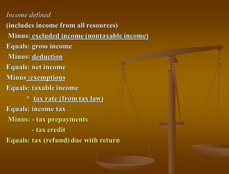 Income defined (includes income from all resources) Minus: excluded income (nontaxable income) Minus: excluded income (nontaxable income) Equals: gross.