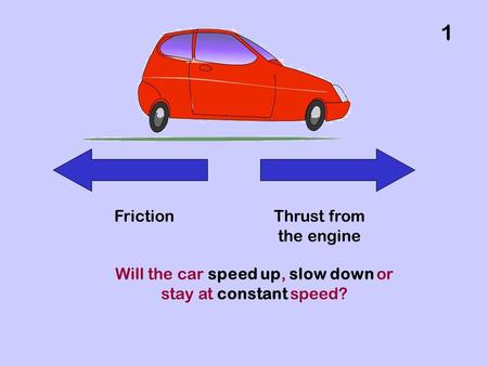 1 Thrust from the engine Friction Will the car speed up, slow down or stay at constant speed?