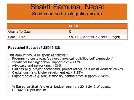 Shakti Samuha, <strong>Nepal</strong> Safehouse and reintegration centre $HKD Grants To Date0 Grant 201295,000 (Shortfall <strong>in</strong> Shakti Budget) Requested Budget of USD12,188: