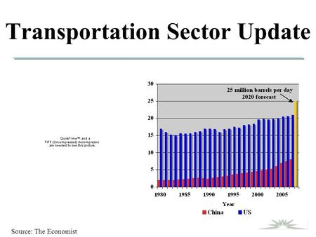 Transportation Sector Update Source: The Economist.