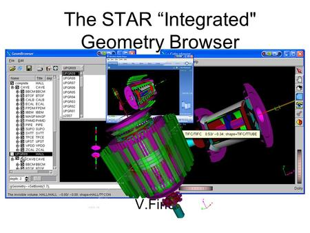 "V.Fine The STAR ""Integrated Geometry Browser. 12/6/2006 STAR BNL  S&C STAR weekly meeting. V.Fine"