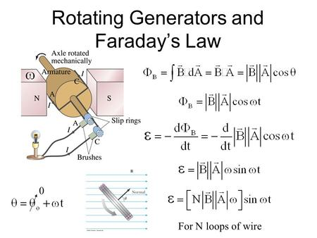 Rotating Generators and Faraday's Law 0 For N loops of wire.