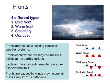 Fronts are the basic building blocks of weather systems. Fronts occur where two large air masses collide at the earth's surface. Each air mass has a different.