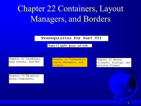 1 Chapter 22 Containers, Layout Managers, and Borders.