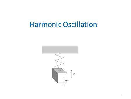 Harmonic Oscillation 1. If a force F acts on a spring, the length x changes. The change is proportional to the restoring force (Hooke's Law). A spring.
