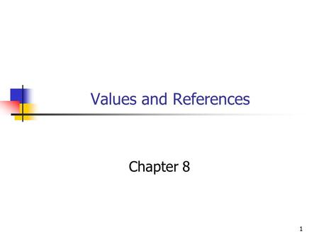 11 Values and References Chapter 8. 22 Objectives You will be able to: Describe and compare value types and reference types. Write programs that use variables.
