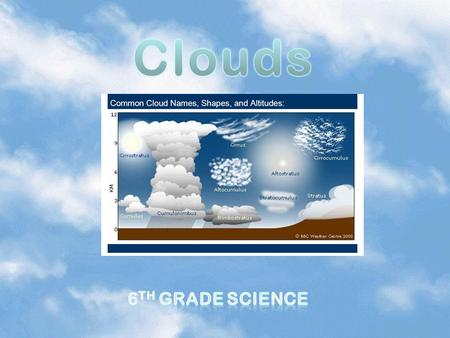 Clouds 6th Grade Science.