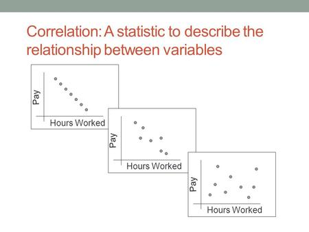 Correlation: A statistic to describe the relationship between variables Hours Worked Pay Hours Worked Pay Hours Worked Pay.