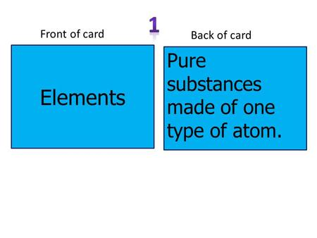 Elements Front of card Back of card Pure substances made of one type of atom.