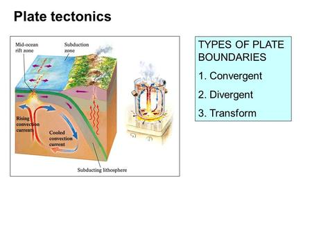 TYPES OF PLATE BOUNDARIES 1. Convergent 2. Divergent 3. Transform Plate tectonics.