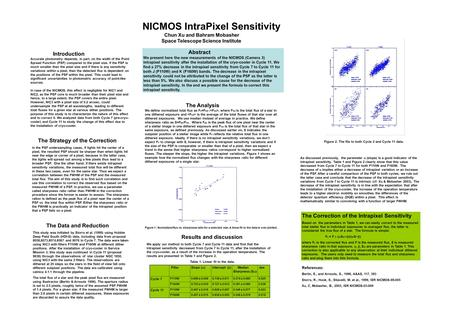 NICMOS IntraPixel Sensitivity Chun Xu and Bahram Mobasher Space Telescope Science Institute Abstract We present here the new measurements of the NICMOS.