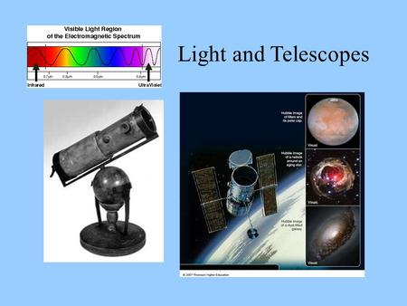 Light and Telescopes. The key thing to note is that light and matter interact. This can happen in four principal ways: 1) emission – a hot object such.