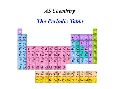 AS Chemistry The Periodic Table. THE PERIODIC TABLE occur in the same vertical columns (GROUPS). = the elements arranged in rows (PERIODS) such that chemically.